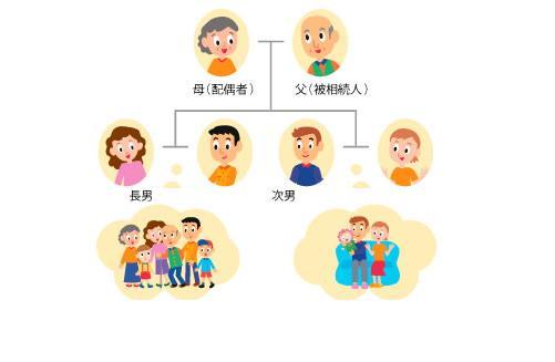 相続相談 不動産クリニック.jpg