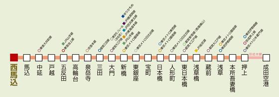 コンフォートヒルズ 浅草線 路線図.jpg
